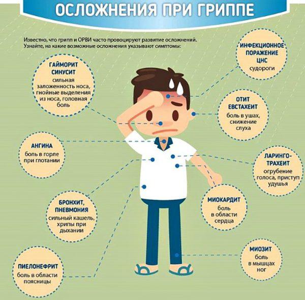 Пожалуйста, следуйте всем рекомендациям врача, чтобы избежать осложнений